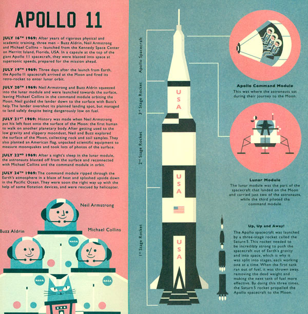 Professor Astro Cat Teaches About Apollo 11